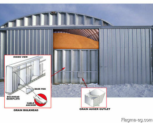 Storages for grain